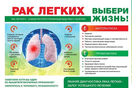 Отказ от курения – важное условие профилактики онкологических заболеваний