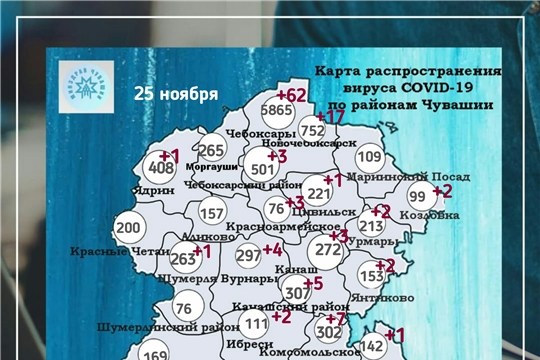Распространение вируса Covid-19 по районам Чувашии