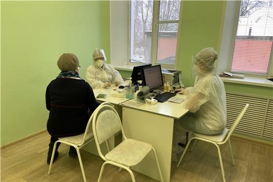 «Красная» зона в поликлинике в условиях СOVID-19