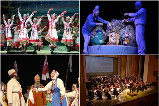 Учреждения культуры Чувашии расширили онлайн-программу для домашнего просмотра