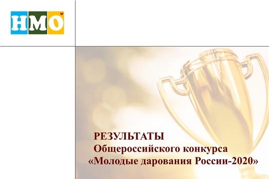 Юные музыканты и художники из Чувашии заняли призовые места на Общероссийском конкурсе «Молодые дарования России»
