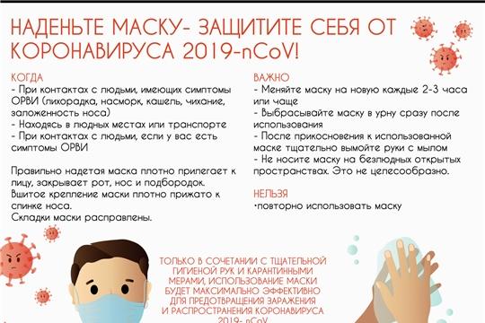 Перечень производителей медицинских масок в Чувашской Республике  (на 1 апреля 2020 года)