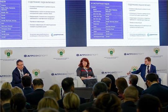 Специалисты изучили меры поддержки экспортеров продукции АПК