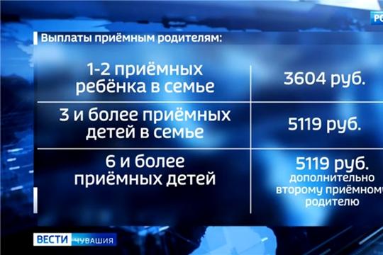 Республика выделила более 68 млн. рублей на социальные выплаты