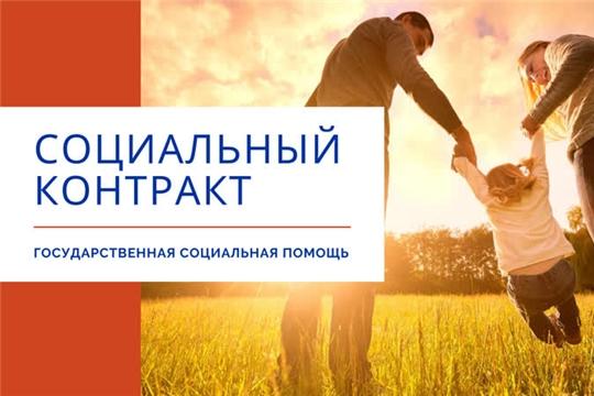 В Чувашской Республике заключено 1802 социальных контракта