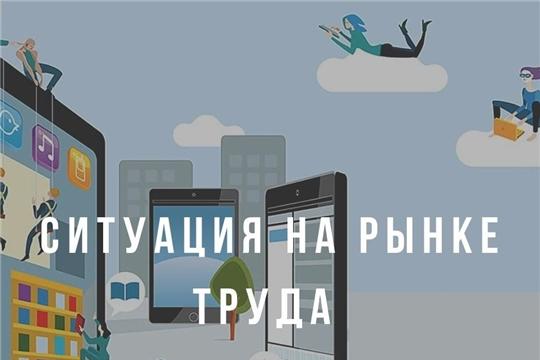 Уровень регистрируемой безработицы в Чувашской Республике составил 2,8%