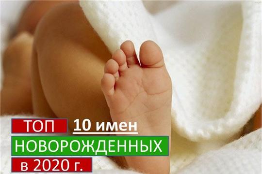 Стали известны самые популярные имена новорожденных в 2020 года
