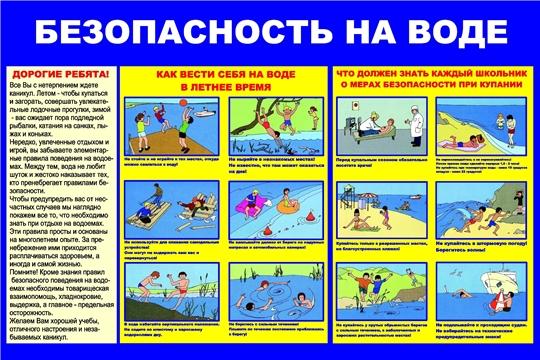 Безопасность: простые правила на воде