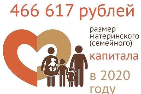В Новочебоксарске выдан первый сертификат на материнский капитал за первенца