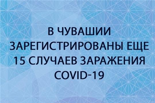 Еще у 15 жителей Чувашии подтвердился covid-19