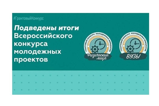 Чувашия заняла 4 место по количеству выигранных грантов в двух конкурсах Росмолодежи. На реализацию социальных проектов привлечено 16,2 млн. рублей