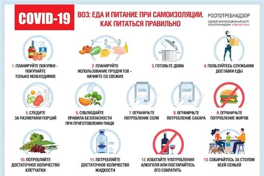 Рекомендации населению по профилактике новой коронавирусной инфекции