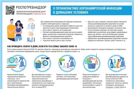 Профилактика коронавирусной инфекции в домашних условиях