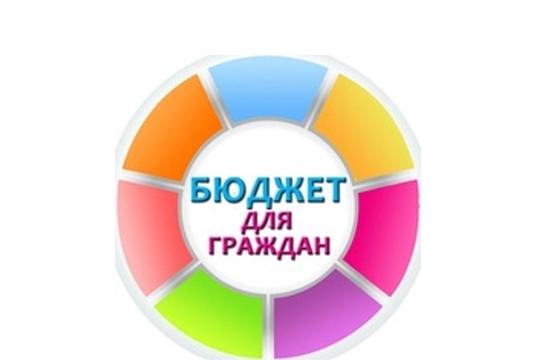 Оъявляется очередной конкурс проектов по представлению бюджета для граждан