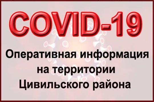 Оперативная информация по коронавирусной инфекции на территории Цивильского района